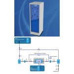 HPPD-20 Fast Pulse-Decay Permeability Test Apparatus
